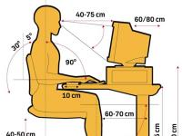 Body posture at the computer