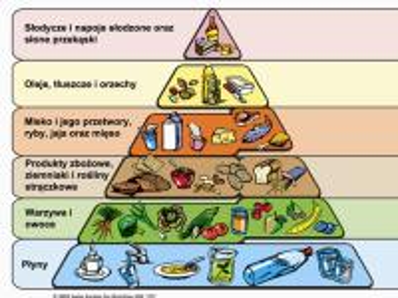 pyramide - casse-tête dla dzieci o zdrowym odżywianiu