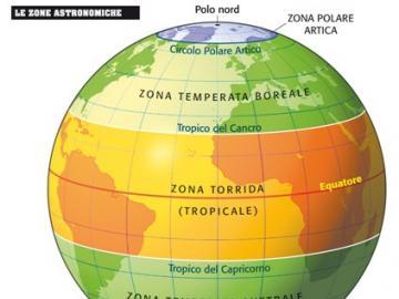 le zone climatiche - puzzle-uri realizate de giocare e conoscere le zone climatiche del nostro pianeta