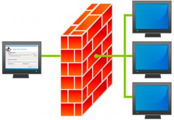 Network security - Creating a firewall