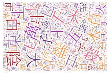 Chinese alphabet - color chinese alphabet puzzle