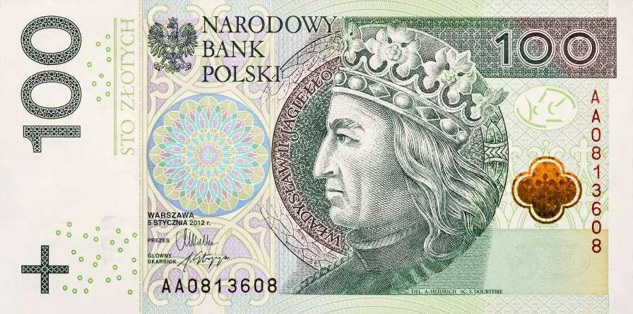 Polsk zloty