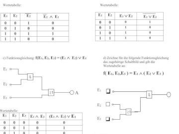 Test du circuit logique - École des tâches du circuit logique