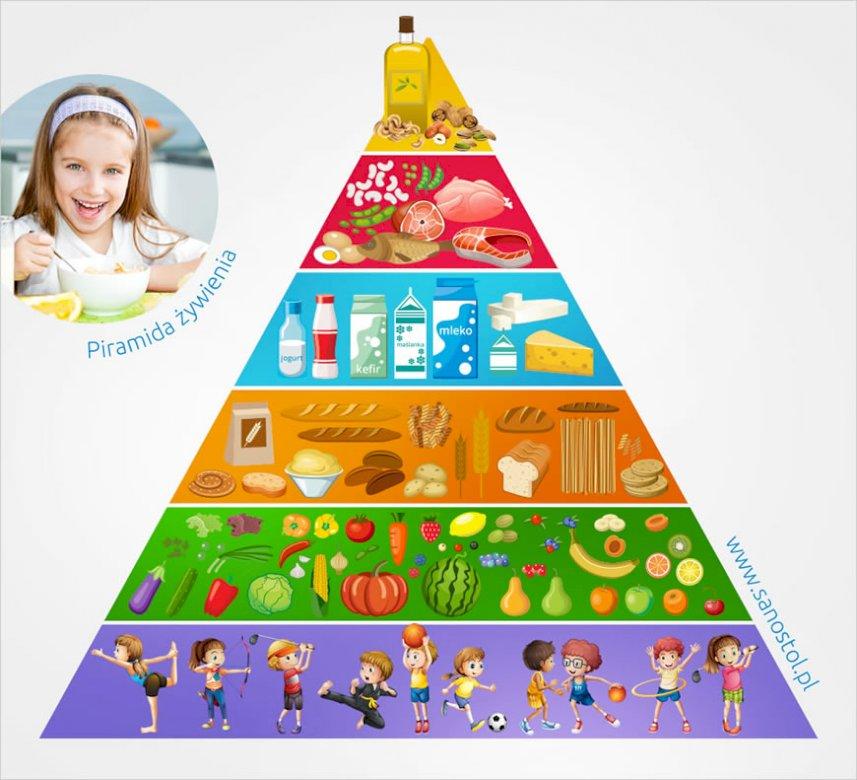 Uma pirâmide de alimentação saudável e atividade física - Pirâmide de saúde. Tente fazer uma pirâmide de saúde do quebra-cabeça (8×8)