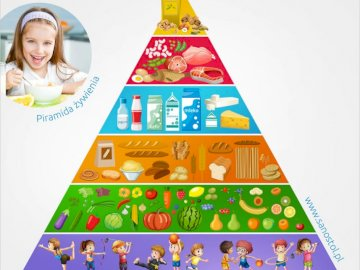 Piramida zdrowego żywienia i aktywności fizycznej - Spróbuj ułożyć z puzzli piramidę zdrowia.