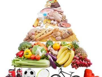 Health pyramid - Principles of proper nutrition and the most important elements of lifestyle.