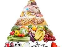 Pyramide de la santé - Principes d'une bonne nutrition et éléments les plus importants du mode de vie.