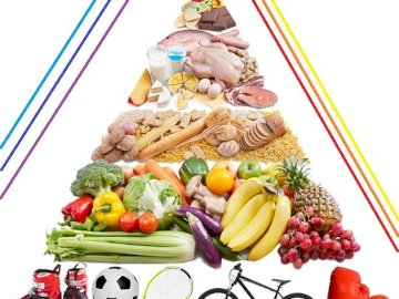 Healthy Eating and Lifestyle Pyramid - Principles of proper nutrition and the most important elements of lifestyle.