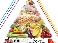 Healthy Eating and Lifestyle Pyramid