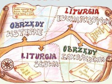 Parties de la Sainte Messe - Les puzzles montrent le tableau avec les 4 parties principales de la Sainte Messe pour les enfants d