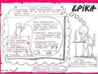 Epická třída 5 - Hádanky obsahují základní informace o literárním žánru - epickém. A zblízka mapy.