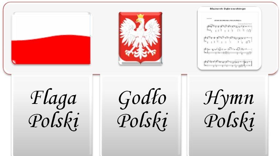 POLSKIE SYMBOLE NARODOWE - Ułóż Puzzle Online za darmo na Puzzle ...