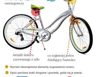 Budowa roweru - Ułóż puzzle a dowiesz się z czego składa się rower. Rower jest zaparkowany obok znaku.