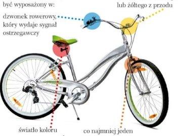 Wyposażenie roweru - Ułóż puzzle a poznasz obowiązkowe wyposażenie roweru. Rower z bliska.
