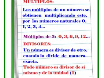 Multiples and divisors - Introduction to multiples and divisors. A screenshot of a cell phone.