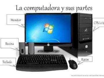 Peças de computador