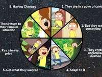 Κύκλος ιστορίας