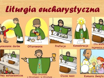 Eucharistic Liturgy - Parts of the Eucharistic liturgy. A screenshot of a cell phone.
