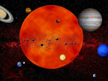 Układ Słoneczny - Ułóż zdjęcie Układu Słonecznego.