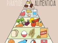 Mat pyramid - Bygg matpyramiden.