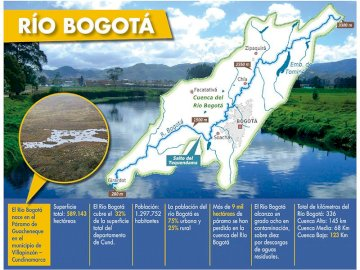 Rio Bogota Basins - It is a map where it shows us all the basins of the Bogota river. A close up of a map.