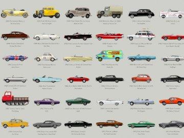 mașini de film - Filmografie auto cu călătorii celebre din filme clasice. O captură de ecran a unui telefon mobil