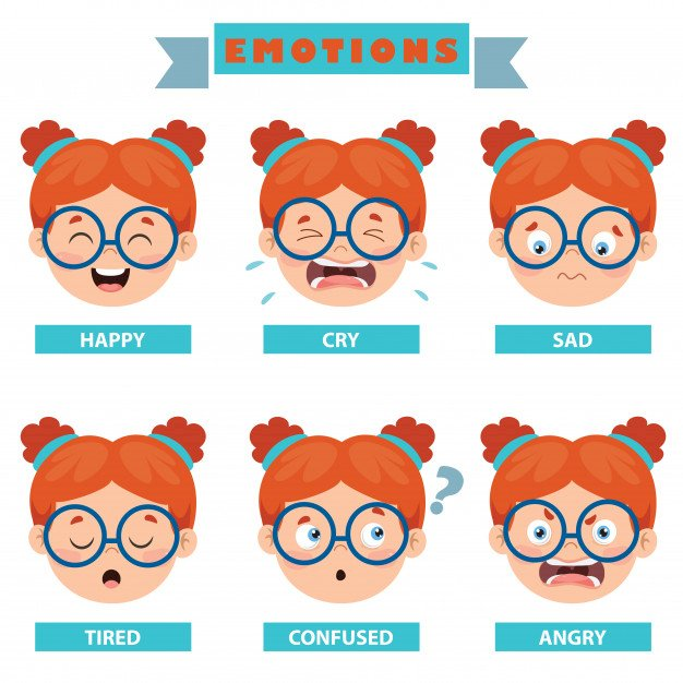 Emotions - learn about emotions