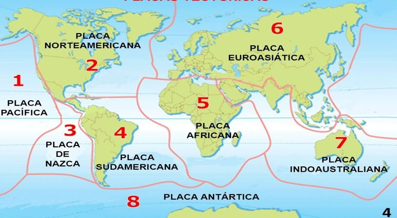 Tectonic plates - Tectonic Plate Identification (4×3)