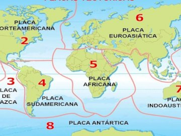 Tectonic plates - Tectonic Plate Identification
