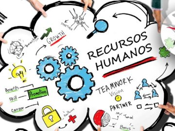 Human resources, puzzle game - Human resources, personnel administration, labor welfare
