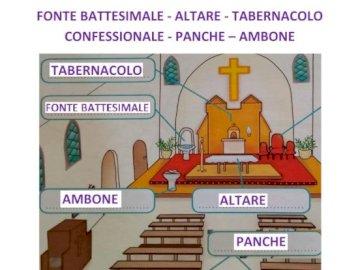 interno chiesa - elementi interni di una chiesa