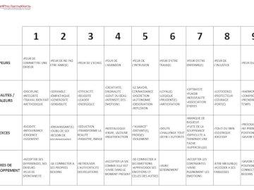 SylvieTravelPro - le puzzle du développement personnel