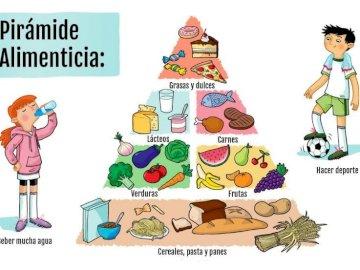 Pirámide nutricional- Expertos - Arma la pirámide nutricional