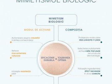 Βιομιμητισμός - Filosofia de brand Bioderma