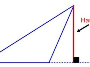 ύψος ενός τριγώνου - Αυτό είναι το ύψος ενός τριγώνου