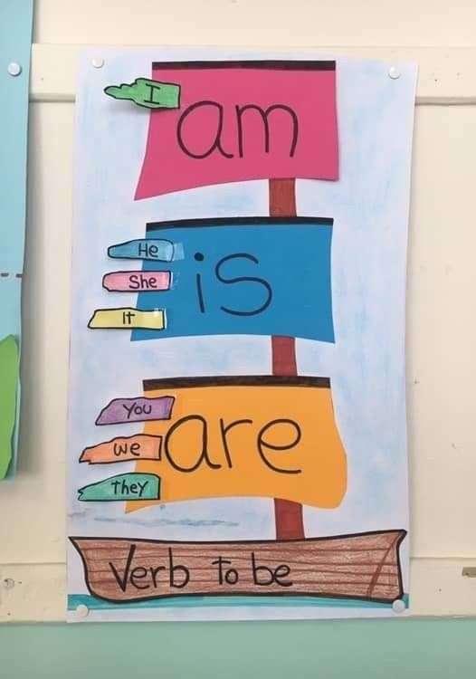 Глаголът съм - Глаголът съм. Попълнете следния пъзел, като вземете предвид глагола да бъде и наученото в клас (5×8)