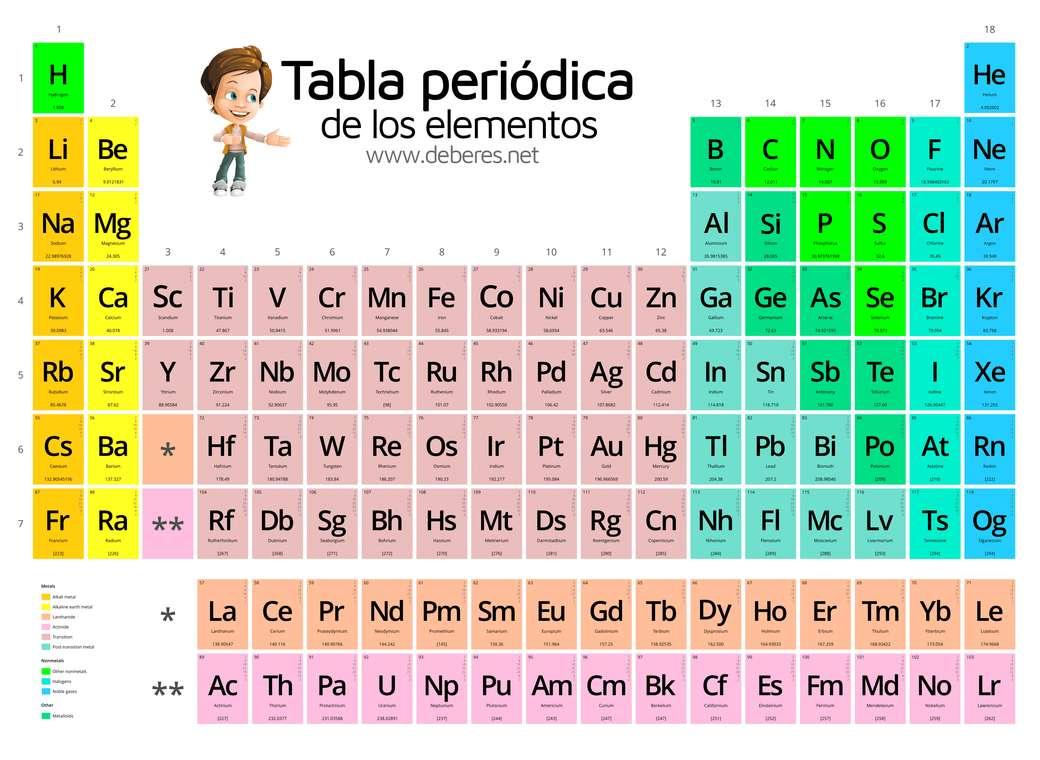 HET PERIODIEK SYSTEEM - ontdek de chemische elementen door middel van deze puzzel (16×12)