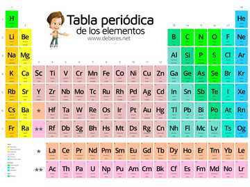 THE PERIODIC TABLE - discover the chemical elements through this puzzle