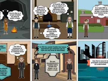 Elektryczność - Historia elektryczności