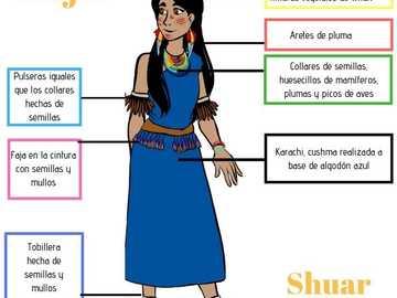 Shuar - części typowej odzieży dla ich rasy.