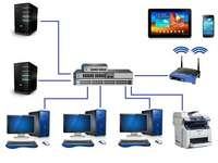 Lokalt nätverk