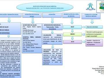 Trasa opieki psychiatrycznej - Trasa opieki psychiatrycznej