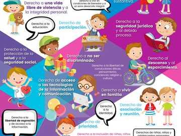 Lerne die Rechte von Kindern - Lernen Sie die Rechte von Kindern durch digitale Medien.