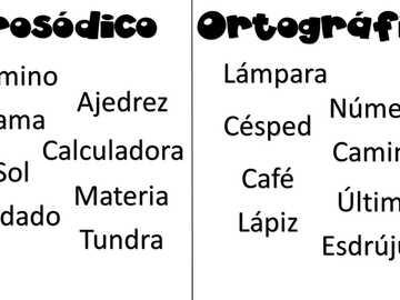 Akcent prozodyczny lub ortograficzny - Organizuj z uwzględnieniem klasyfikacji