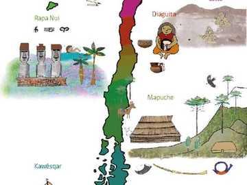 fiestas patrias - mapa de chile con los pueblos originarios