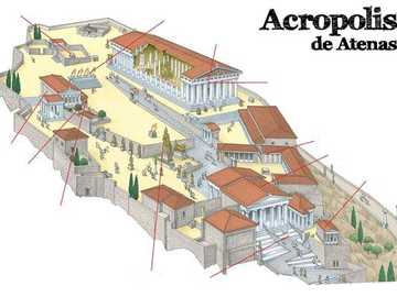 ATHENS ACROPOLIS - The Greek cop. The polis (plural polis) is the name given to the city-state of Greece in the period
