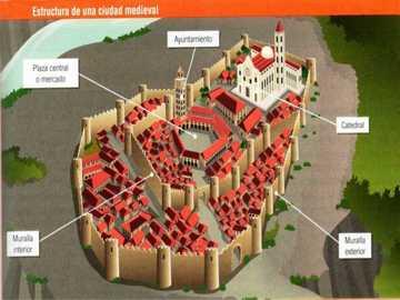 miasto w średniowieczu - miasto w średniowieczu