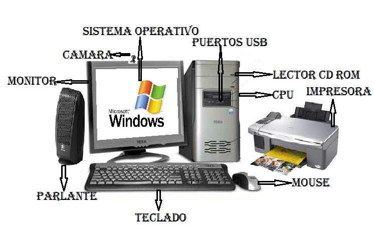 Изградете вашия компютър