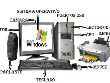 Build your PC - Assemble the elements of the pc