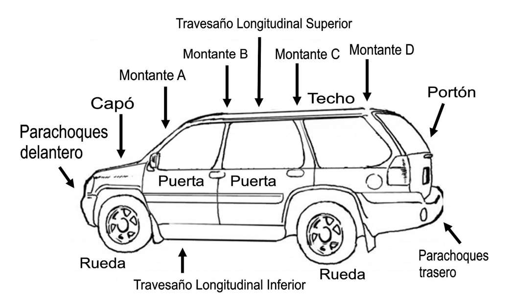 Vehicle - Discover the external parts of a vehicle